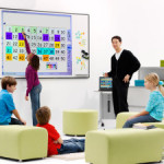multimedialny projektor interaktywny sony vpl